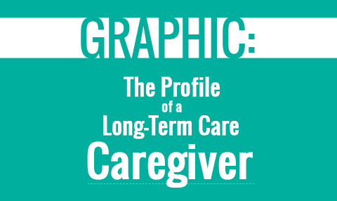 Promo -- Profile of a LTC worker
