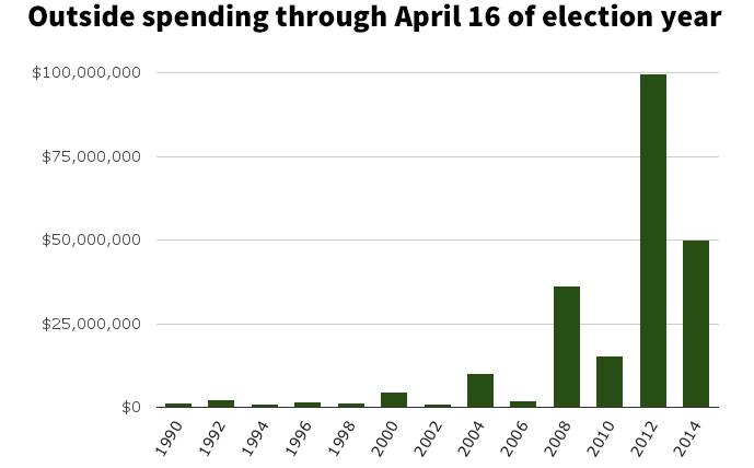 spending-graphic