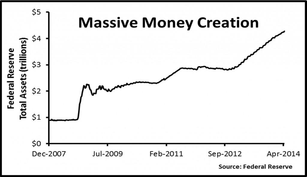 Burnham.Graph2.Massive money creation