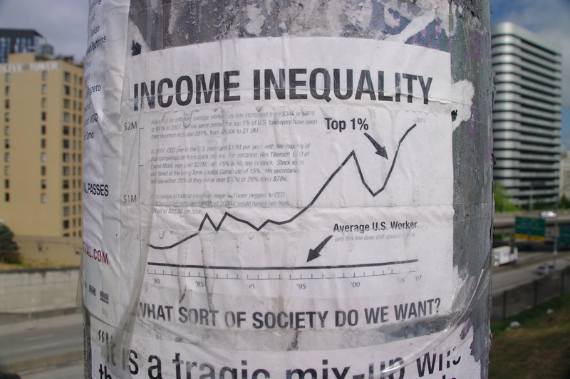 Income inequality and poverty essay