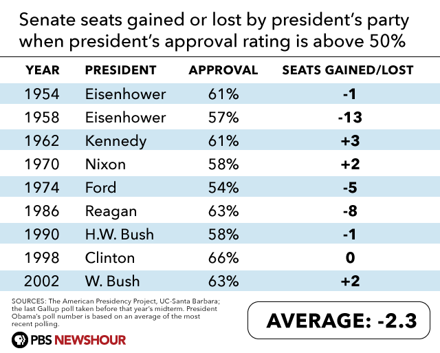 seats-gained-above2