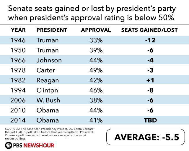 seats-gained2