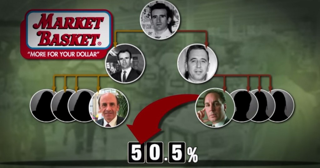 The Arthur S. Demoulas side of the family, right, owns 50.5 percent of the company. NewsHour image.
