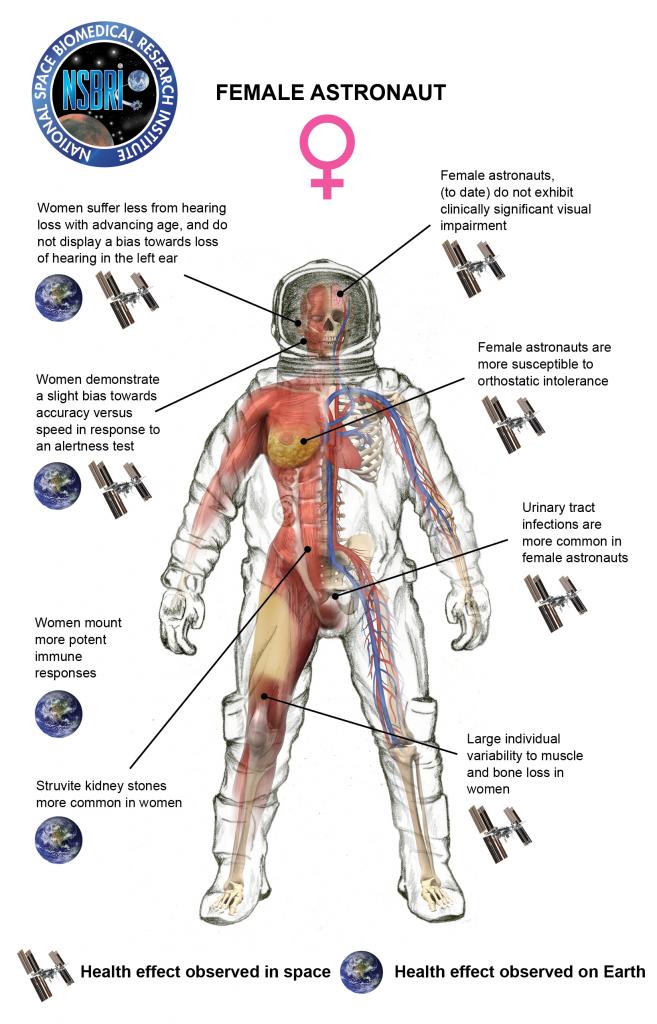 female-astronaut