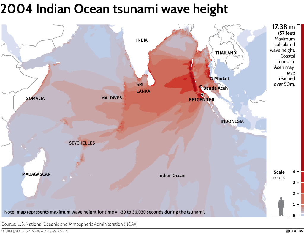 The day that changed tsunami science | PBS NewsHour