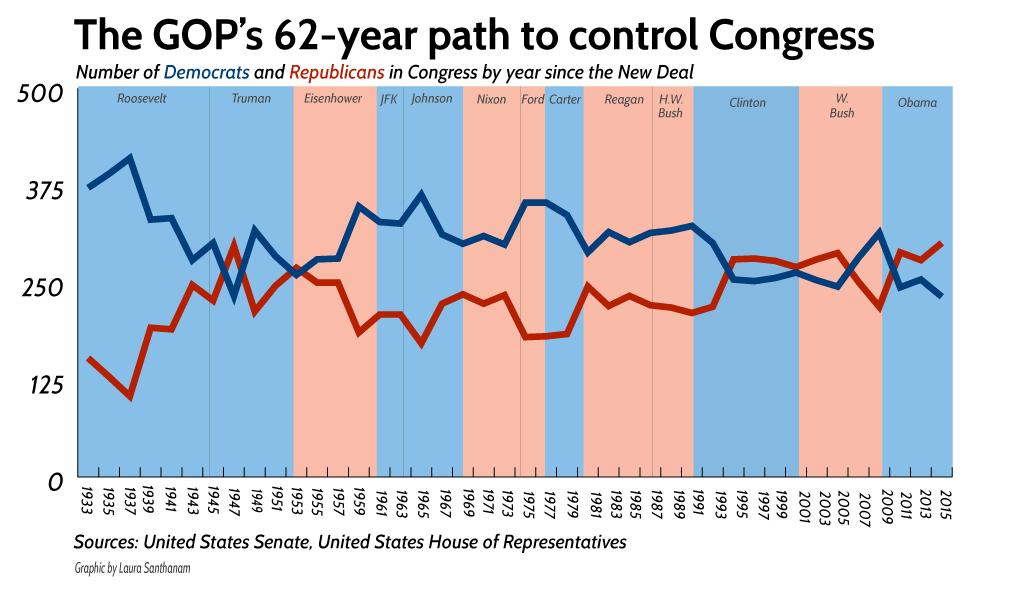 Congress-01062015