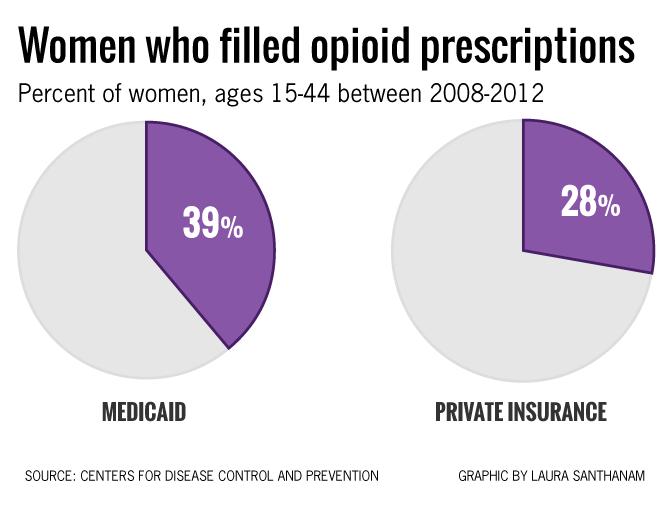 Opioid-Birth-Defects-012215