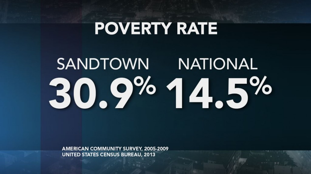 Poverty in Sandtown. Credit: Lisa Overton/NewsHour Weekend