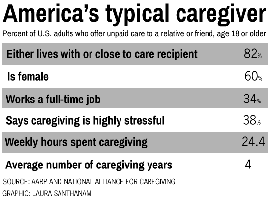 caregiver-profile-aarp