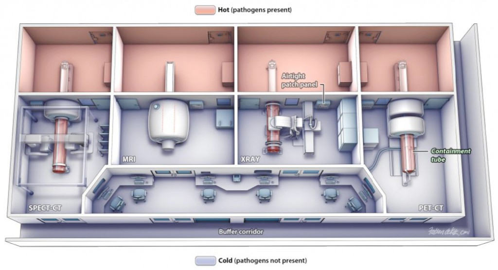 Schematic of the imaging suites at the NIAID's Integrated Research Facility . Courtesy of Peter Jahrling/NIAID