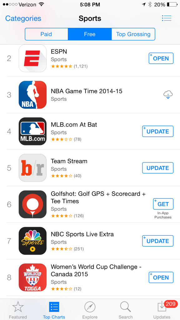 A Women's World Cup fantasy app is at #8 in the App Store. Looks like there's a market for an app for that.
