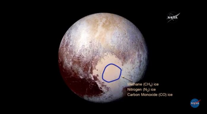 Frozen methane, nitrogen and carbon monoxide fill Sputnik Planum, in the western lobe of Pluto's heart, otherwise called Tombaugh Regio. This pattern differs from Pluto's northern pole, which is primarily methane and nitrogen. The finding suggests Sputnik Planum might contain a local reservoir of carbon monoxide, which may drive its strange shape.   Photo by NASA/JHUAPL/SwRI.