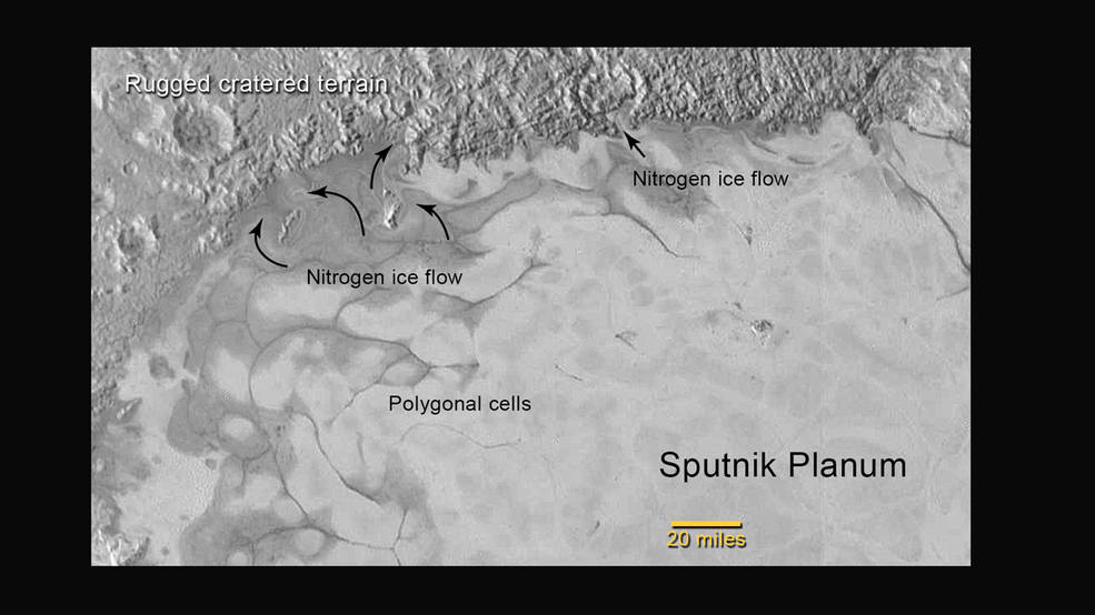 In the northern region of Pluto's Sputnik Planum, swirl-shaped patterns of light and dark suggest that a surface layer of exotic ices has flowed around obstacles and into depressions, much like glaciers on Earth. Photo by NASA/JHUAPL/SwRI.