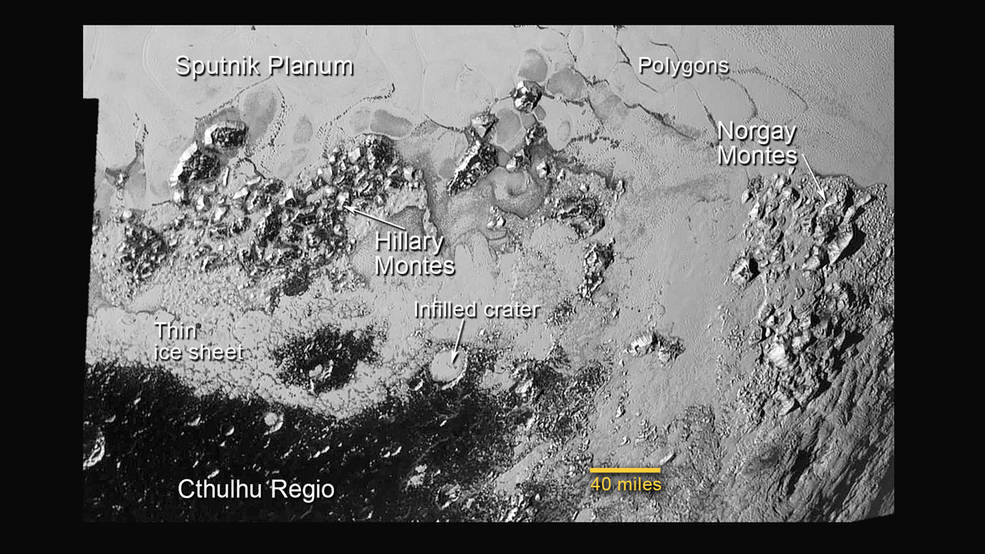 This annotated image of the southern region of Sputnik Planum illustrates its complexity, including the polygonal shapes of Pluto's icy plains, its two mountain ranges, and a region where it appears that ancient, heavily-cratered terrain has been invaded by much newer icy deposits. The large crater highlighted in the image is about 30 miles wide, approximately the size of the greater Washington, DC area. Photo by NASA/JHUAPL/SwRI.