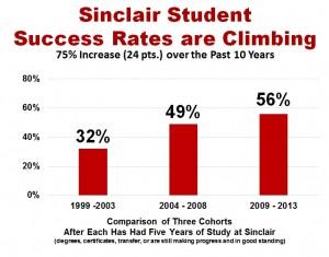 Sinclair graph(1)