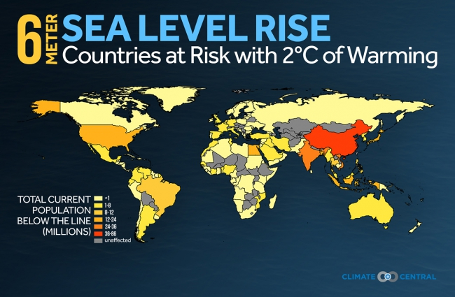 Estimates suggest that 2 degrees Celsius of global warming will lock in at least 20 feet (6 meters) of sea level rise. Illustration by Climate Central