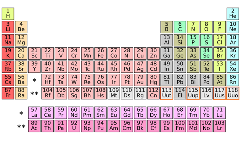 4 new elements complete periodic tables seventh row pbs newshour urtaz Images