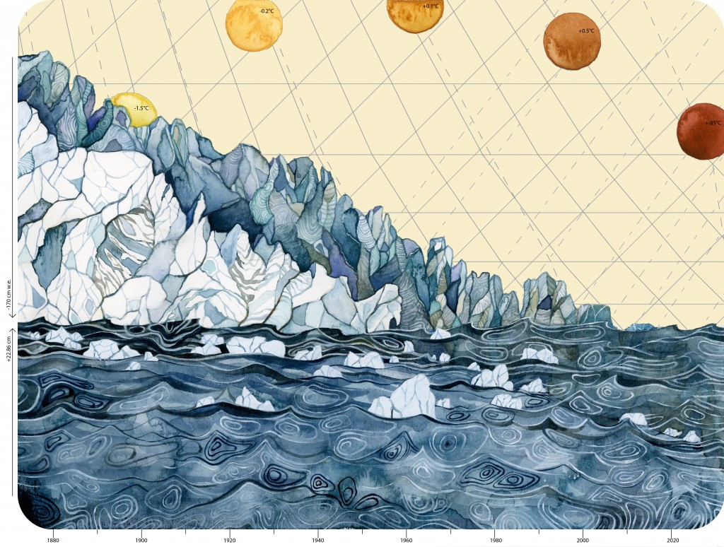 Painter captures the data of climate change in 7 stunning watercolors