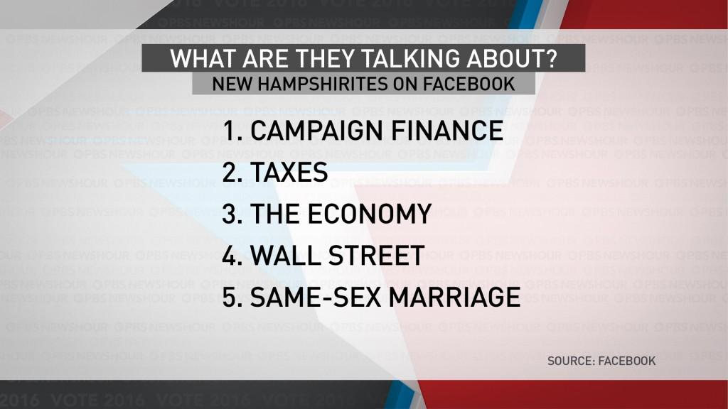 New Hampshire voters