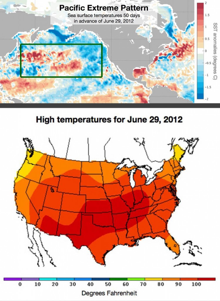 Top: Sea surface temperature anomalies in the mid-latitude Pacific 50 days in advance of June 29, 2012. The pattern inside the green box resembled the Pacific Extreme Pattern, indicating that there would be an increase in the odds of a heat wave in the eastern half of the United States at the end of June.  Bottom: June 29, 2012, was the hottest day of the year in the eastern United States. The hot temperatures in late June and early July were part of an extraordinarily hot summer that saw three heat waves strike the country. Image courtesy of Karen McKinnon, NCAR. Map courtesy of the National Weather Service's Weather Prediction Center.