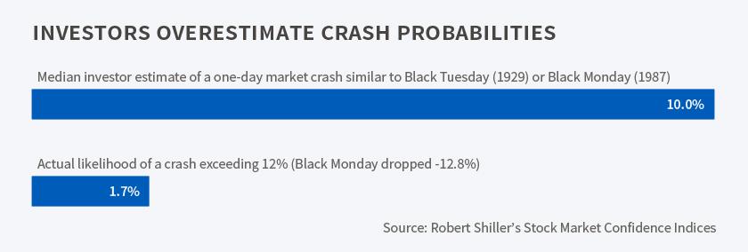 crash_revised