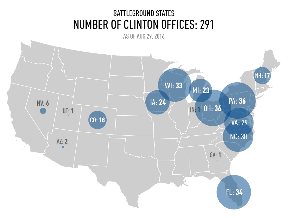clinton-offices