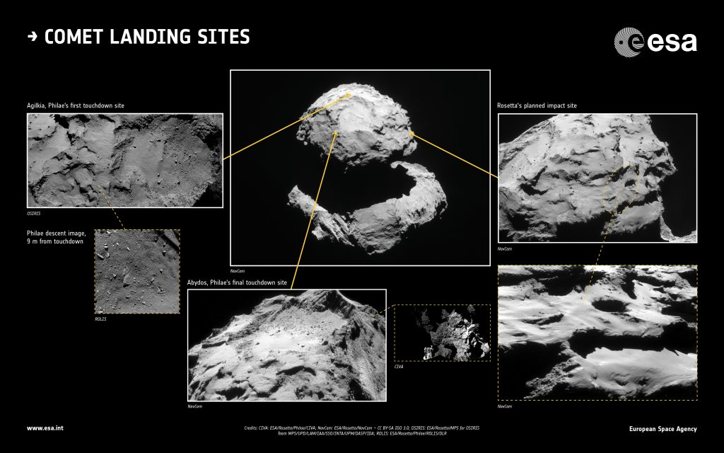 Rosetta's planned impact point in the comet's Ma'at region shown in context with Philae's first and final touchdown sites. All three sites are on the smaller of Comet 67P/Churyumov–Gerasimenko's two lobes. Insets show close-up details of the three sites. Philae's first touchdown in Agilkia was captured by the lander's descent camera on 12 November 2014. The view at Philae's final touchdown site, known as Abydos, was taken by the lander on 13 November 2014. Illustration and caption by European Space Agency