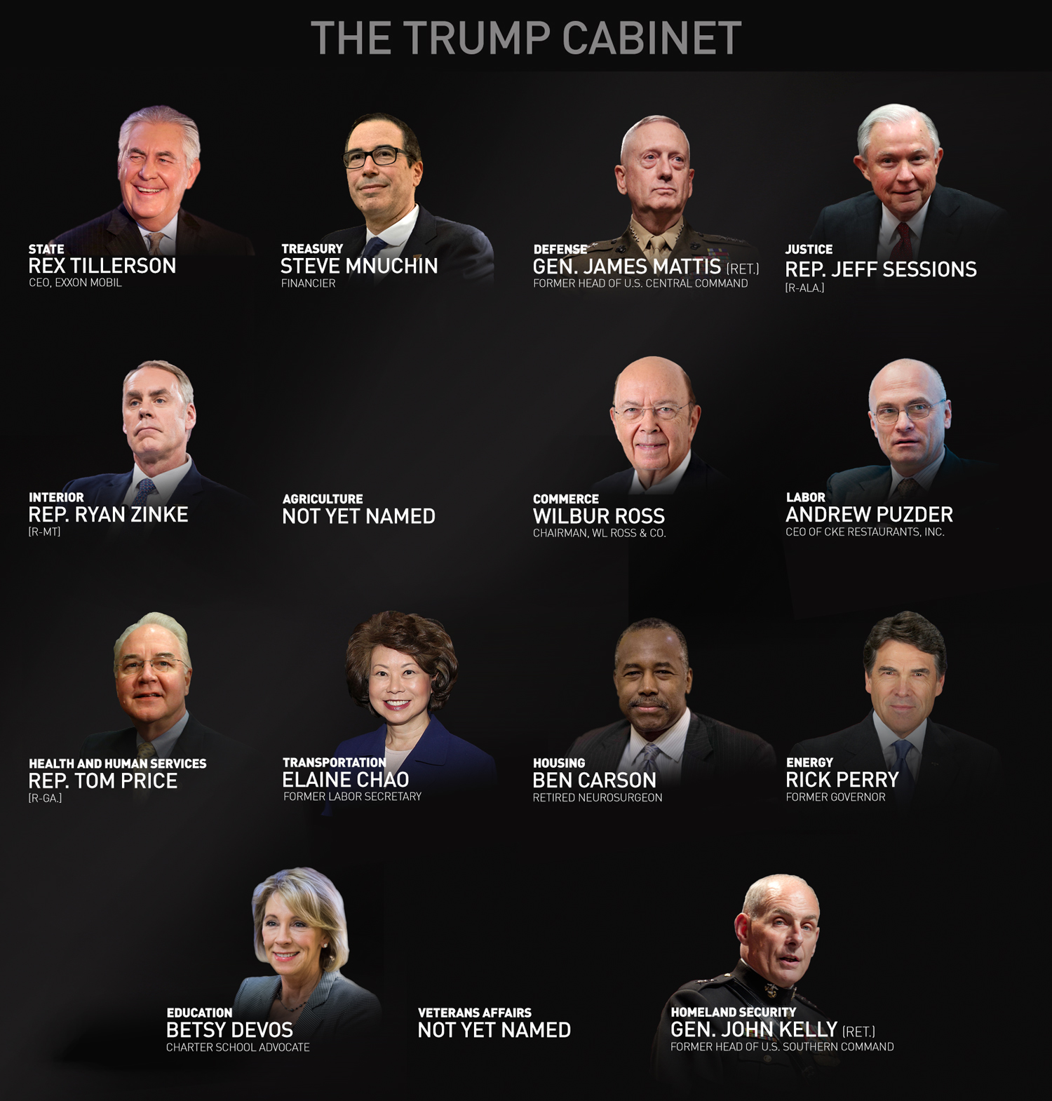 Trump's cabinet is mostly white and male. What will that ...