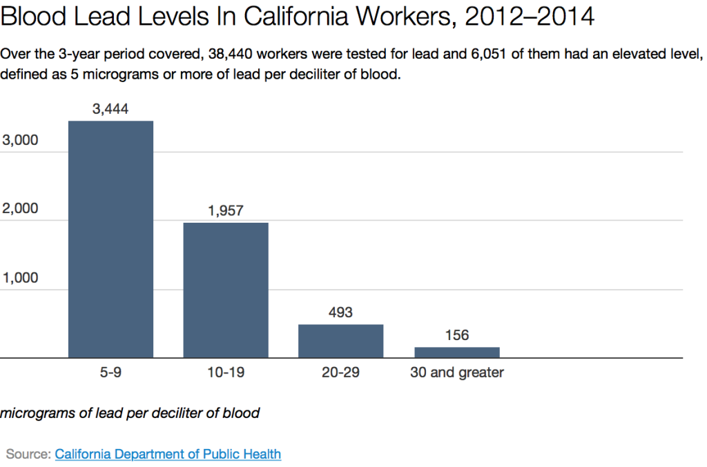 Graphic courtesy of Kaiser Health News.