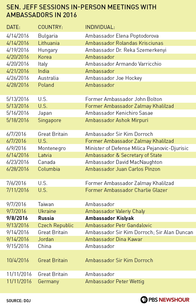 sessions-ambassdors2