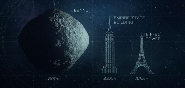 The OSIRIS-REx probe is headed to Bennu, a roughly spherical asteroid measuring about 1,614 feet (492 meters) in diameter. Photo by NASA's Goddard Space Flight Center Conceptual Image Lab