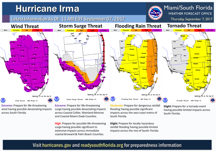 Thursday's wind, storm surge, flooding rain and tornado threat warnings for Miami-Dade county as of 11 am E.T. Graphic by National Weather Service Forecast Office, Miami