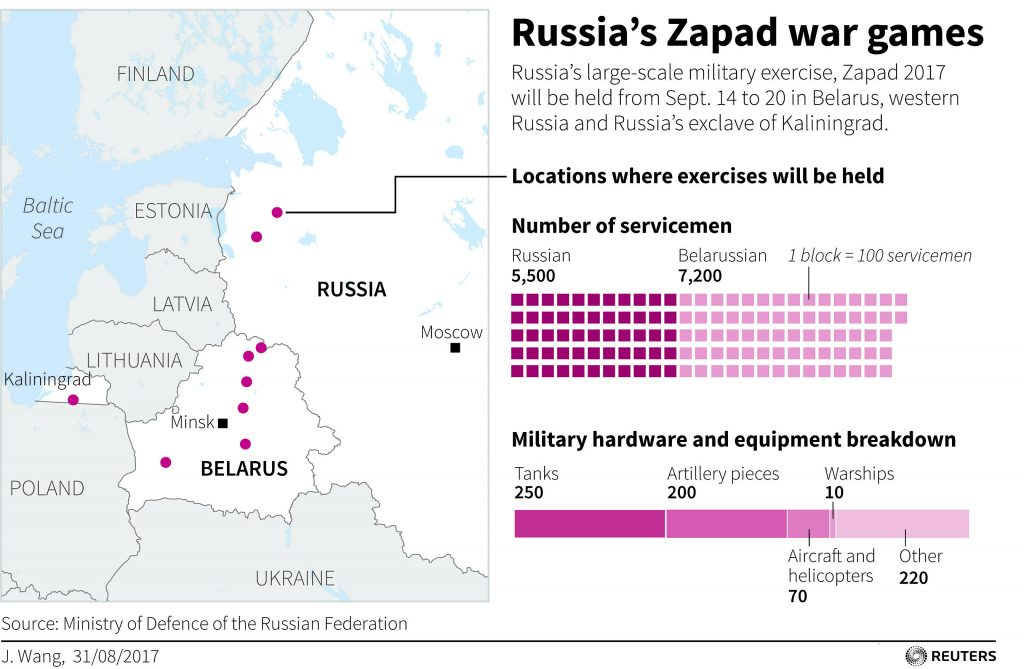 Chart of Russia's Zapad war games by Reuters