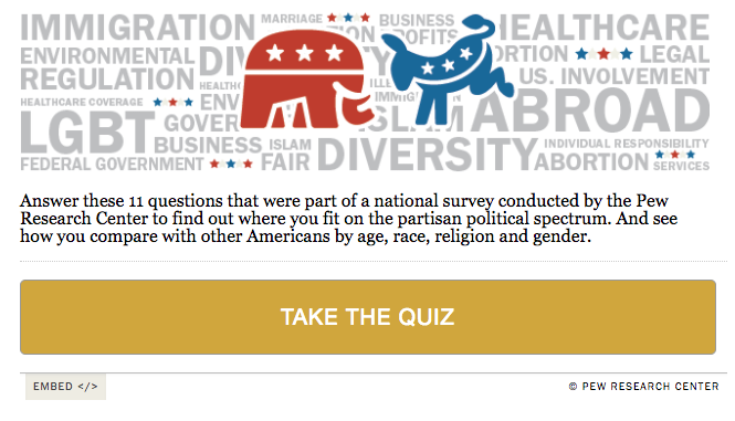 Where do you fit? The 2016 Political Party Quiz | PBS NewsHour