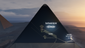 ScanPyramid's 3D rendition of where the big void is located. Photo by the ScanPyramids mission