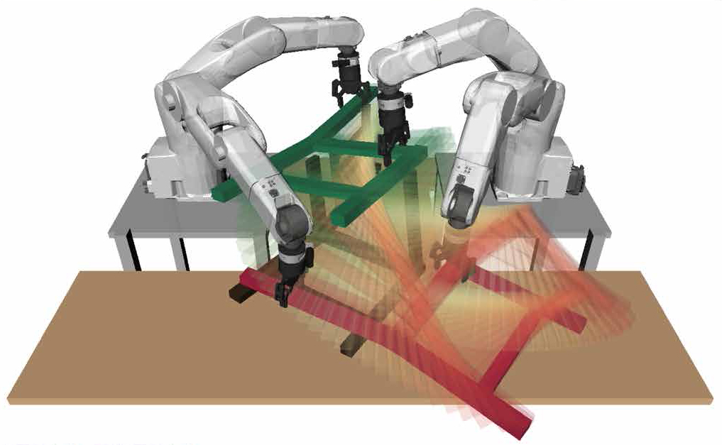 An illustration of how the two robot arms plan a smooth, collision-free motion in simulation, respecting the constraints of their closed kinematic chains. Image via Suárez-Ruiz, Zhou, Pham, Sci. Robot. 3, eaat6385 (2018)