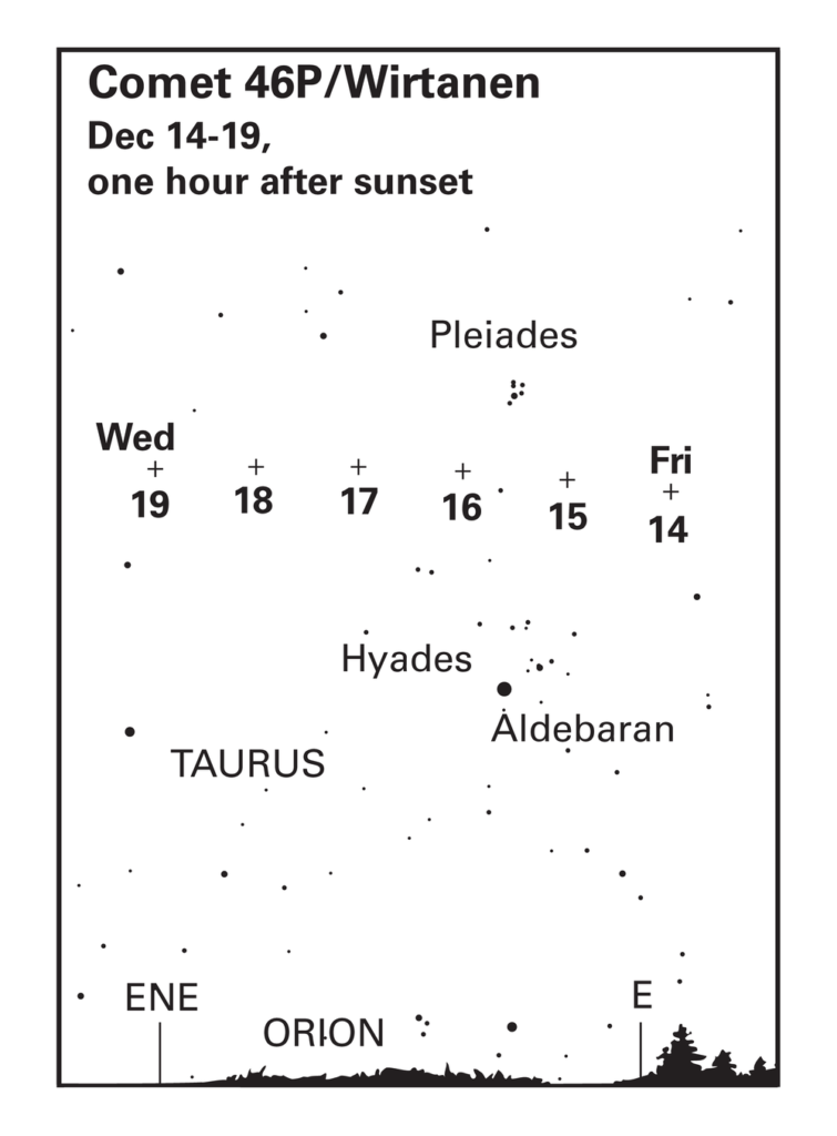The plus sign indicates where you can spot Comet 46P/Wirtanen the evenings of Dec. 14 through 19. The plot is set for one hour after sunset for a latitude between 40-90 degrees. Photo John French, CC BY-ND 4.0