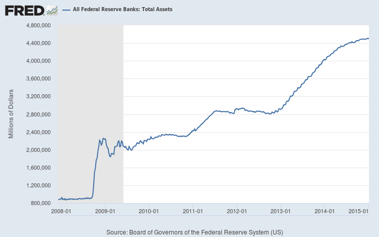 How the Fed's balance sheet works and why investors care ... |Federal Reserve Balance Sheet Duration