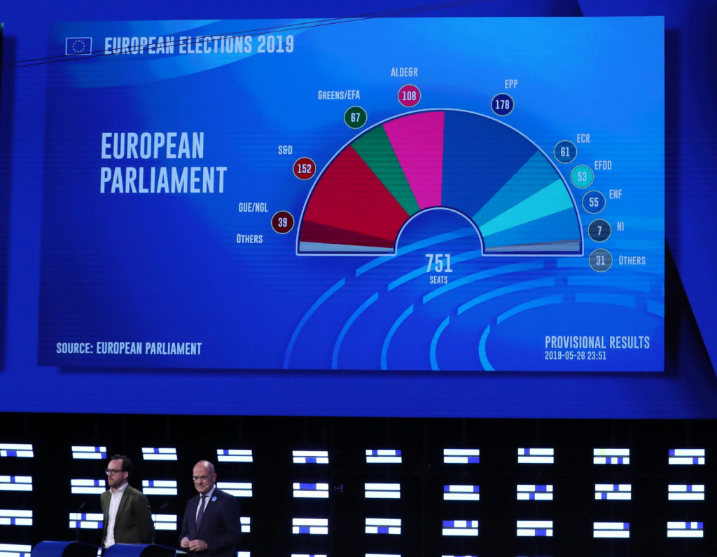 A projection of the composition of the next European Parliament is …