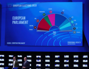 A projection of the composition of the next European Parliament is seen on a screen during of the final estimation of the results of the European Parliament election in Brussels, Belgium. Photo by Yves Herman/Reuters