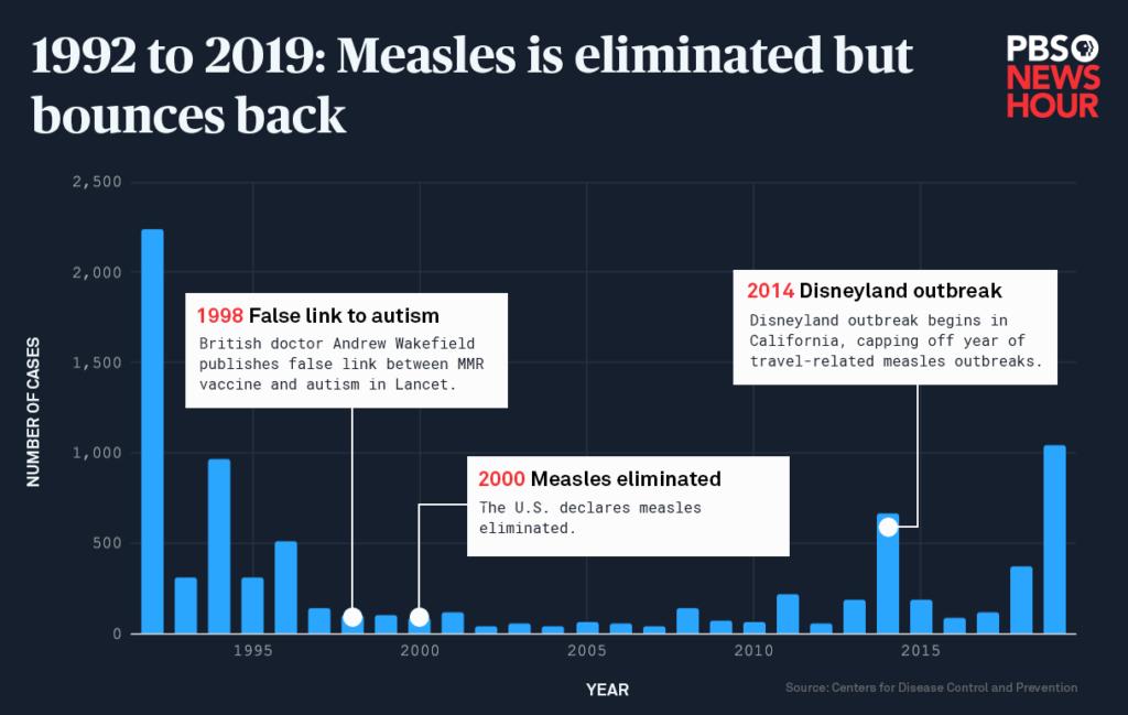 Infographic by Vanessa Dennis