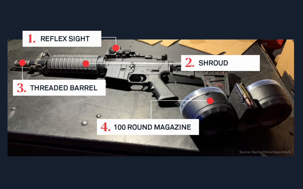 What we know about the El Paso and Dayton shooters' guns