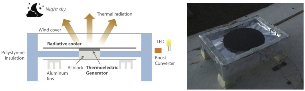 A schematic (left panel) and a photo of the new thermoelectric generator. Image by Aaswath Raman
