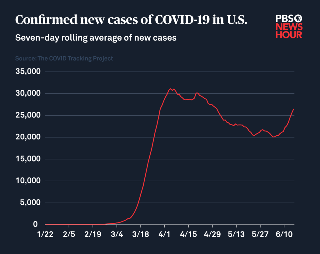 Data Is Key To Fighting The Coronavirus Here S Why It S So Hard To Find Pbs Newshour