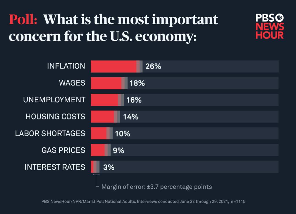 economy-worry