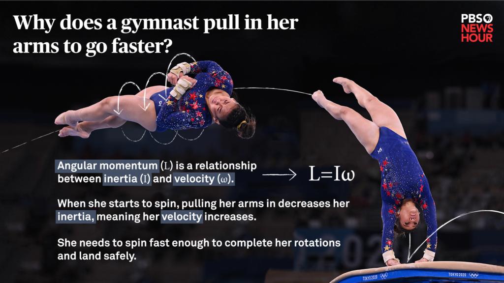 gymnastics-physics