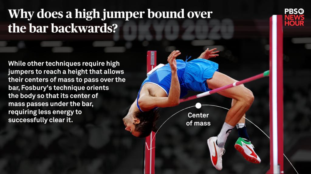high-jump-physics-03