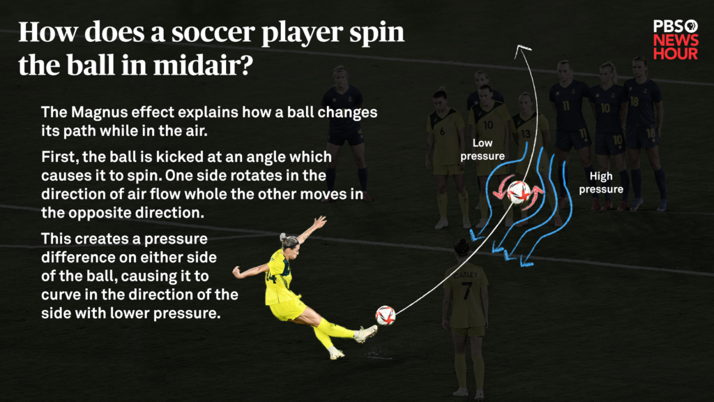 soccer-physics-03