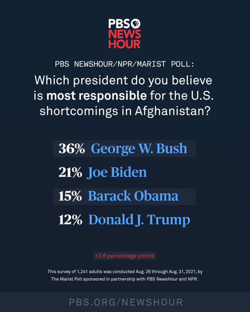poll-presidents4