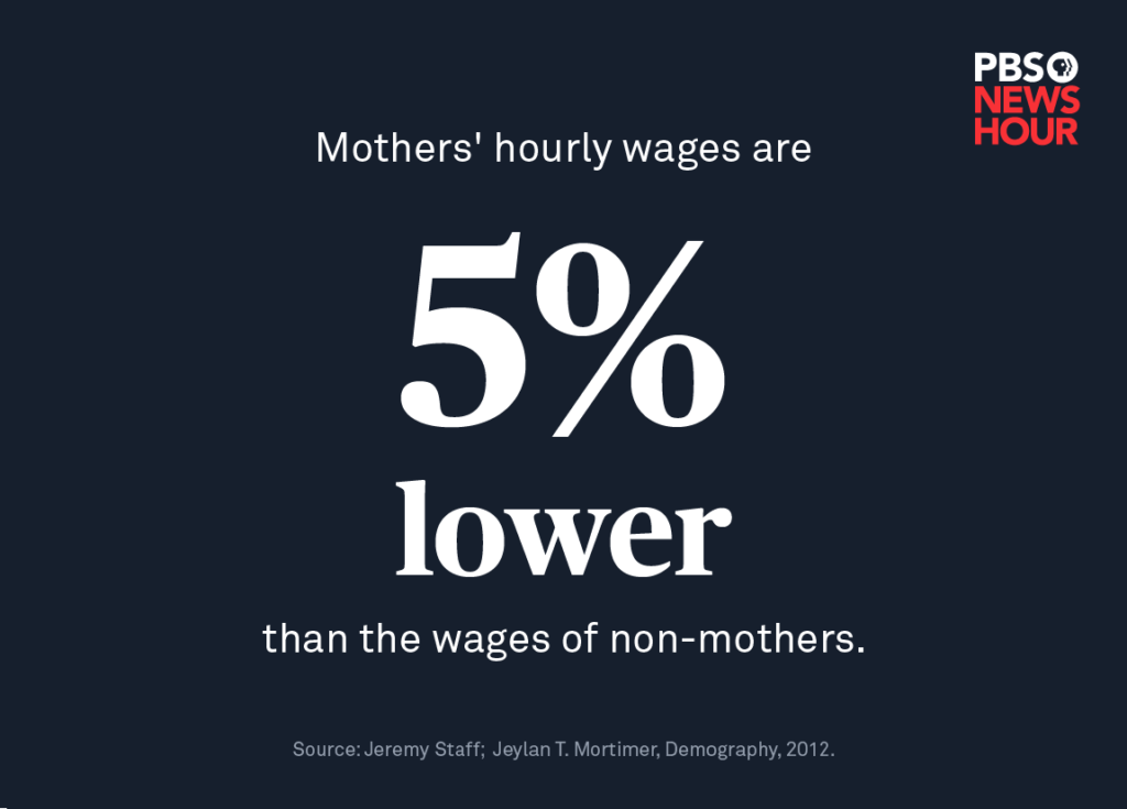 lower wages